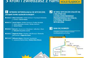 Śląskie: Kolej na Beskidy – sposób na wakacyjne i jesienne weekendy