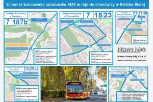 Bielsko-Biała: Kursowanie autobusów we Wszystkich Świętych